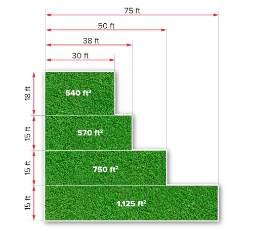 How to measure artificial grass 1b