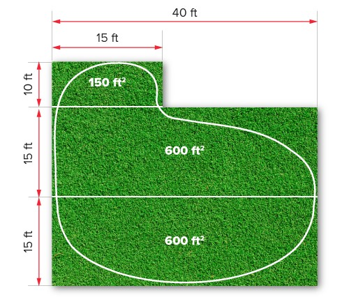 How to measure artificial grass 2b