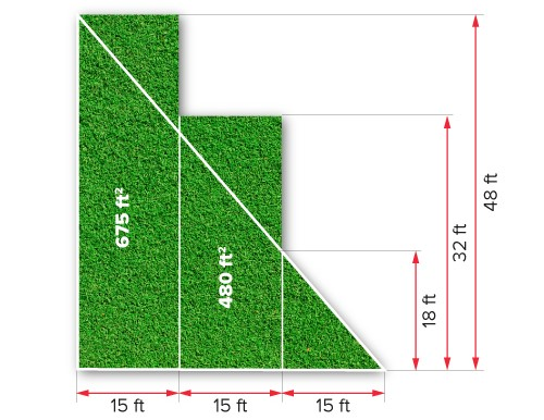 How to measure artificial grass 3b